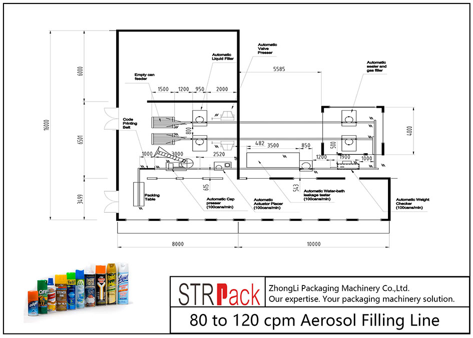 ສາຍສົ່ງນ້ ຳ ມັນ Aerosol 80 - 120 cpm